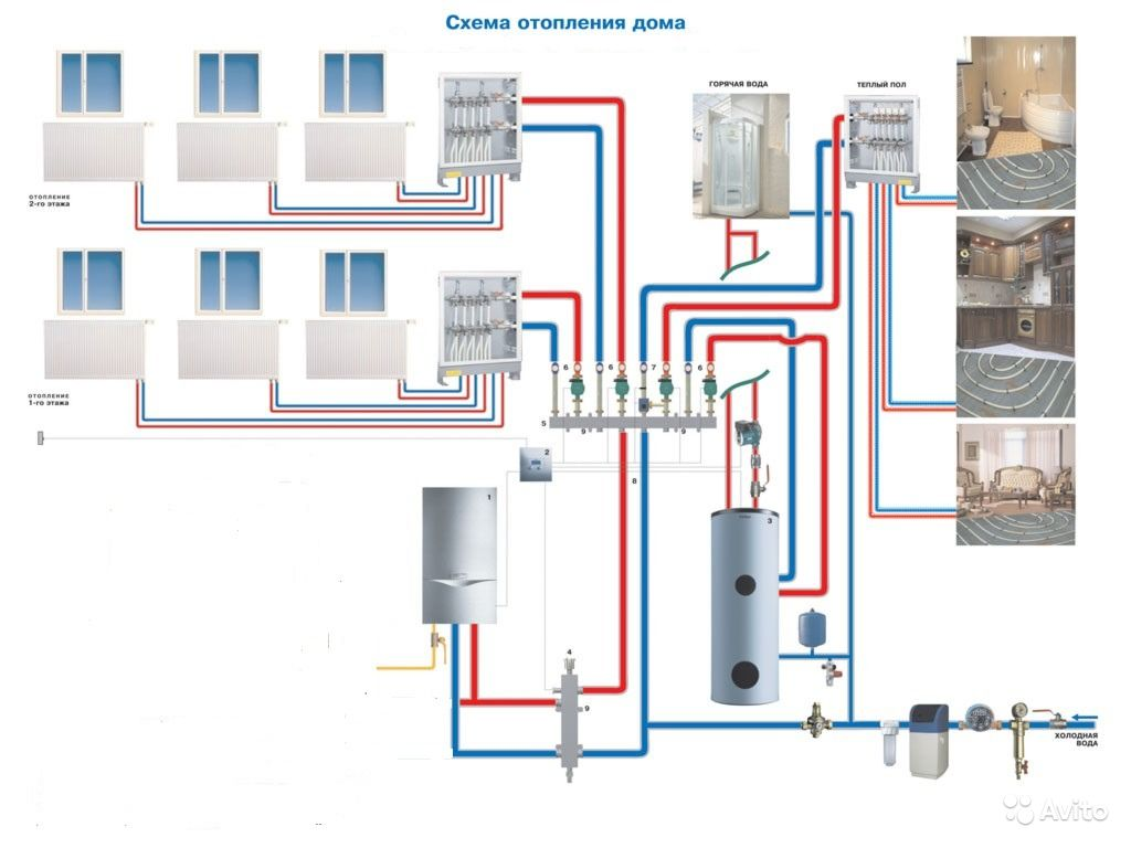 Схема отопления в одноэтажном частном доме своими руками