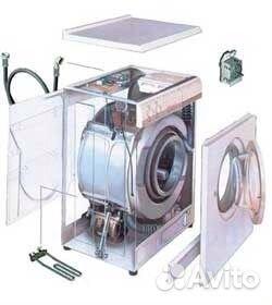 запчасти для стиральных машин и мясорубок купить в республике