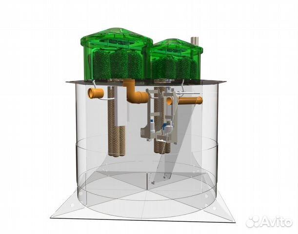 Септики для дачи дома станции биоочистки 89372257938 купить 3